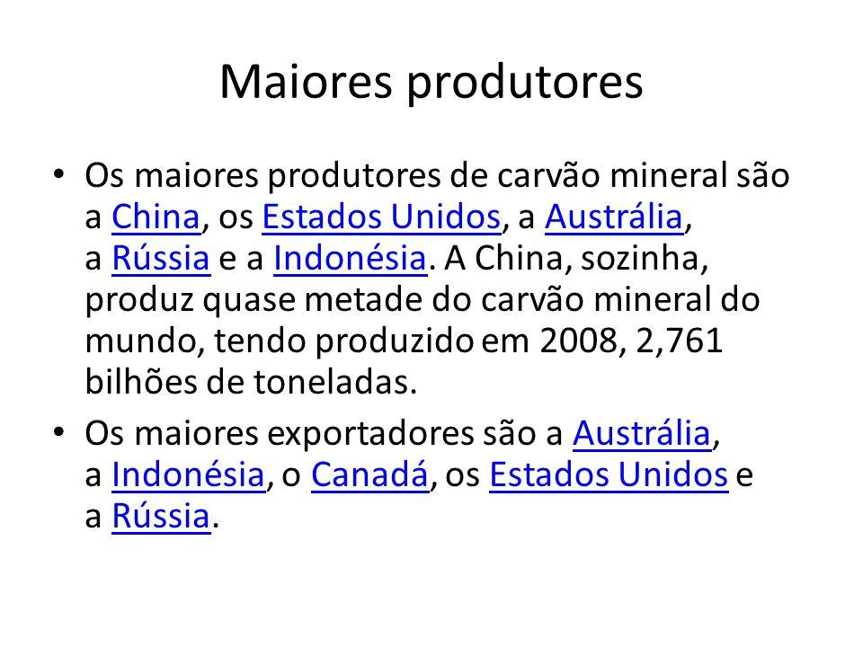 Maiores produtores