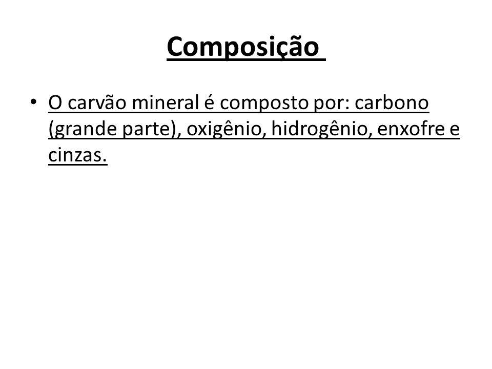Composição O carvão mineral é composto por: carbono (grande parte), oxigênio, hidrogênio, enxofre e cinzas.