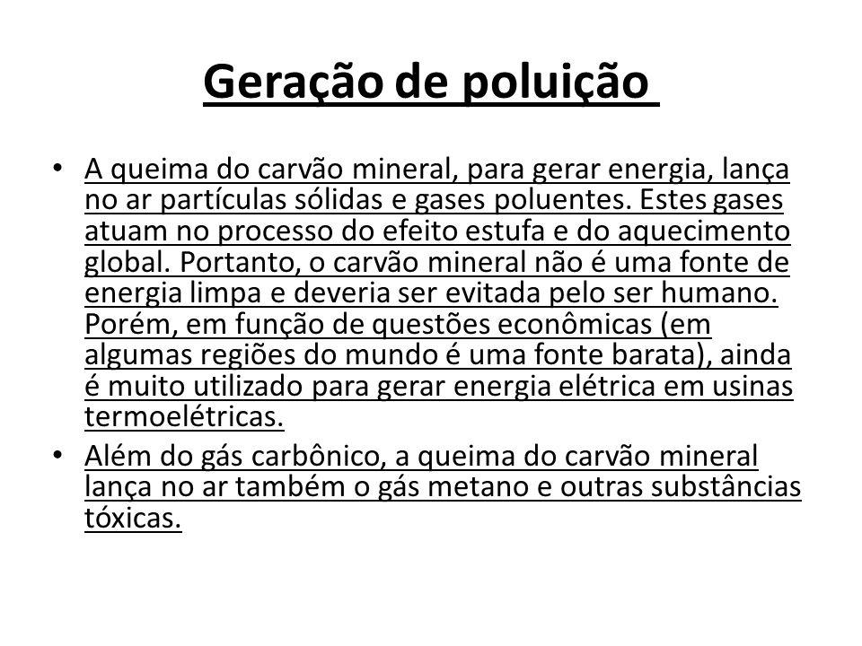 Geração de poluição