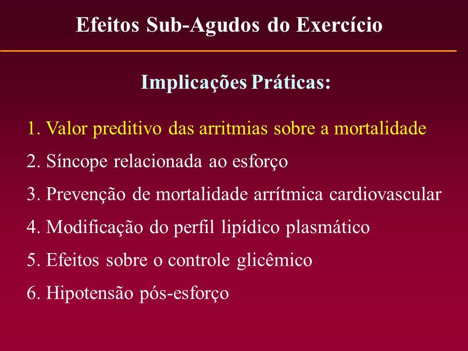 Efeitos Sub-Agudos do Exercício