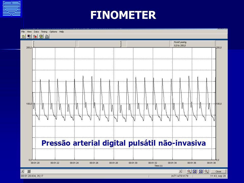 FINOMETER Pressão arterial digital pulsátil não-invasiva