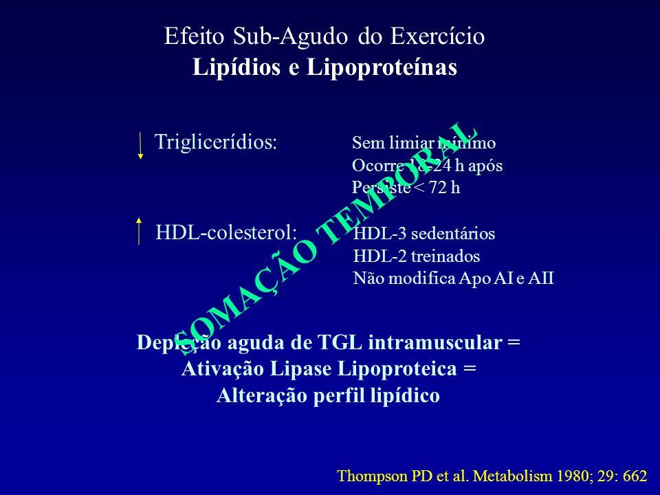 Lipídios e Lipoproteínas