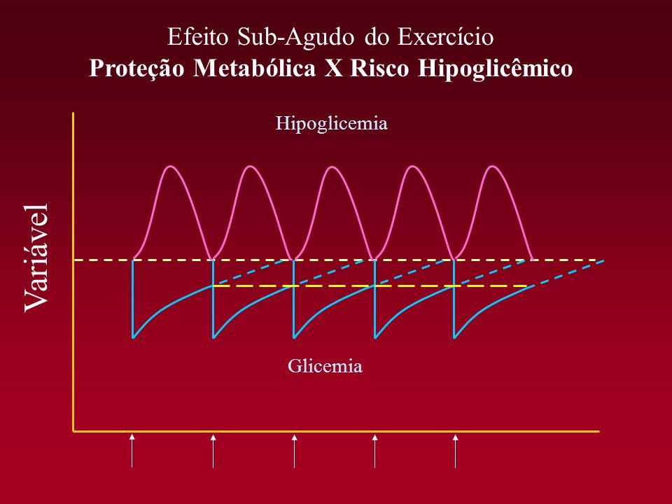 Proteção Metabólica X Risco Hipoglicêmico
