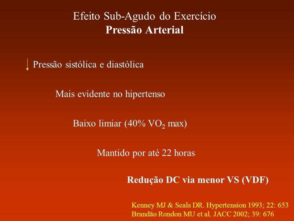 Redução DC via menor VS (VDF)