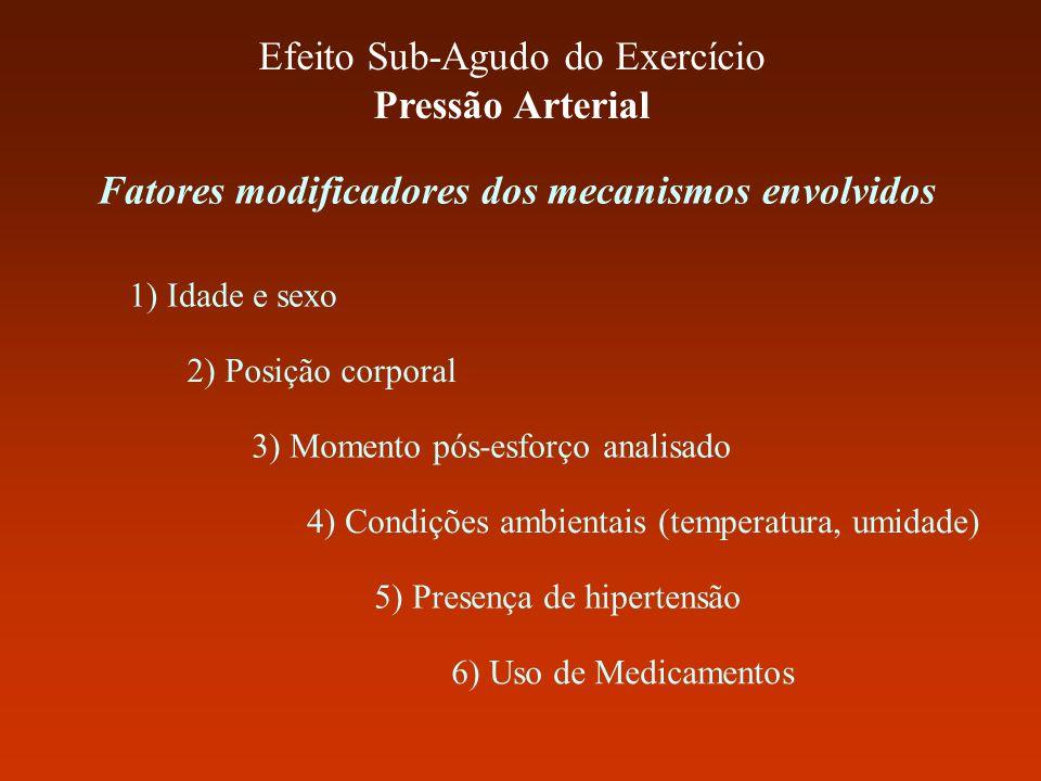 Efeito Sub-Agudo do Exercício Pressão Arterial