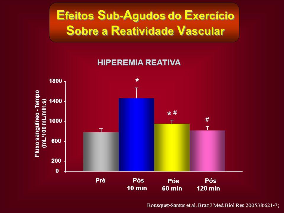 Efeitos Sub-Agudos do Exercício Sobre a Reatividade Vascular