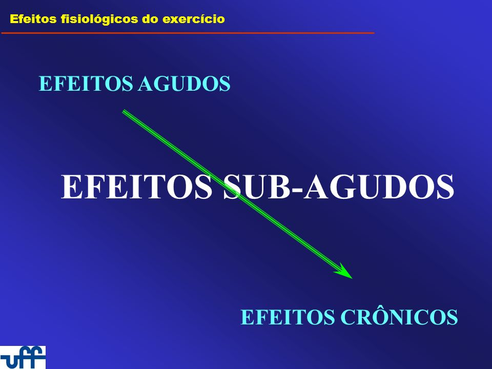 EFEITOS SUB-AGUDOS EFEITOS AGUDOS EFEITOS CRÔNICOS