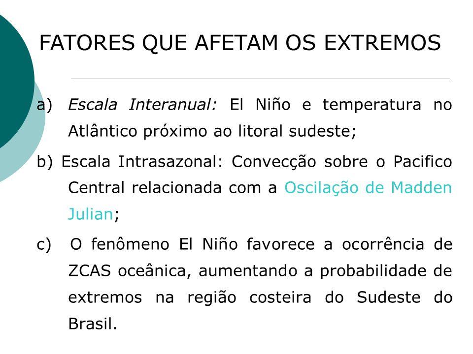 FATORES QUE AFETAM OS EXTREMOS