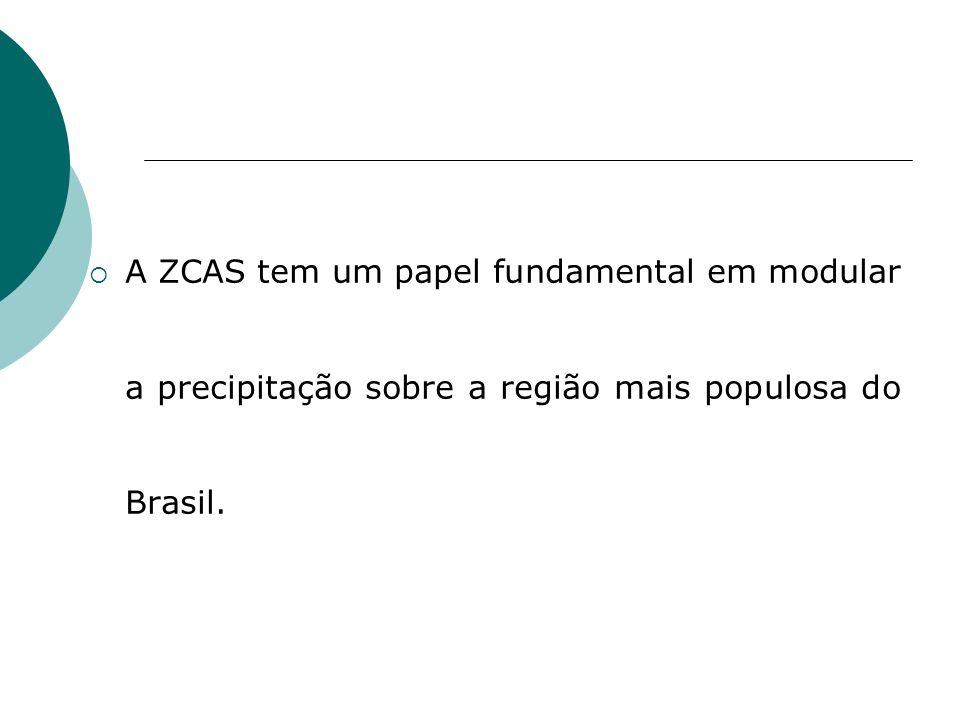 A ZCAS tem um papel fundamental em modular a precipitação sobre a região mais populosa do Brasil.