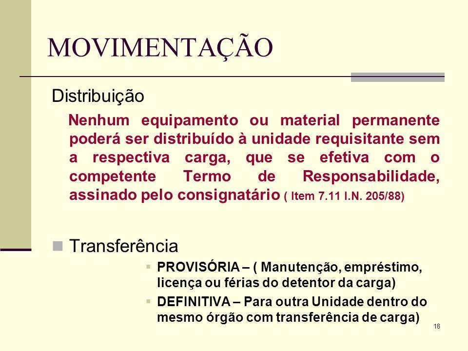 MOVIMENTAÇÃO Distribuição Transferência