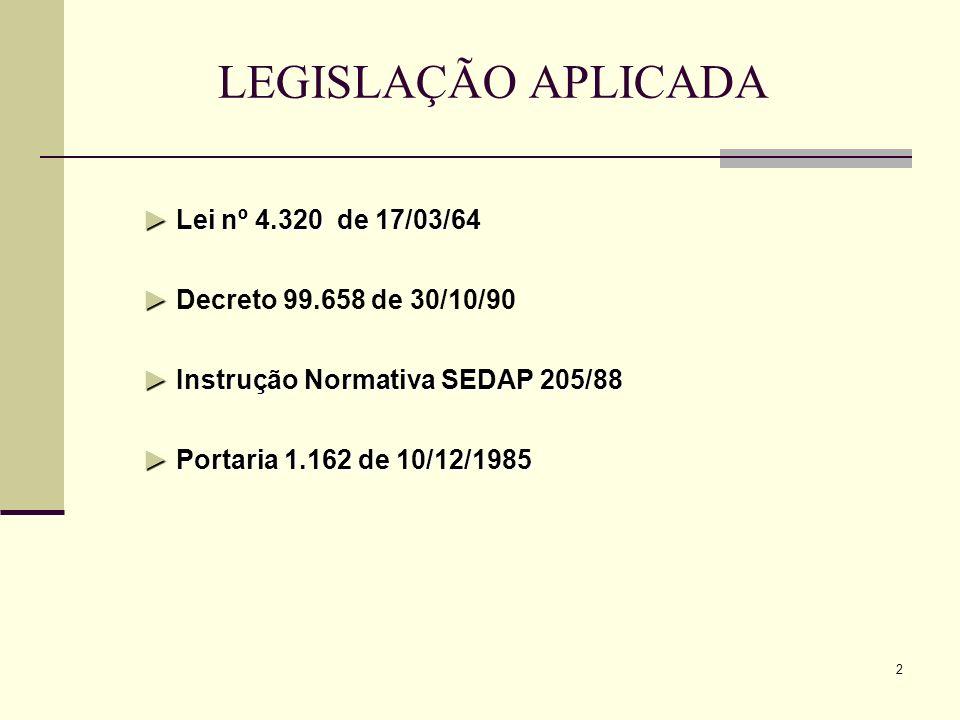 LEGISLAÇÃO APLICADA ► Lei nº 4.320 de 17/03/64