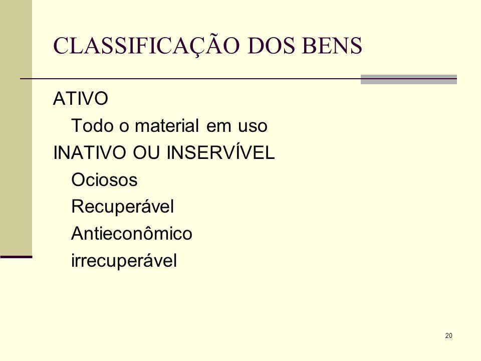 CLASSIFICAÇÃO DOS BENS