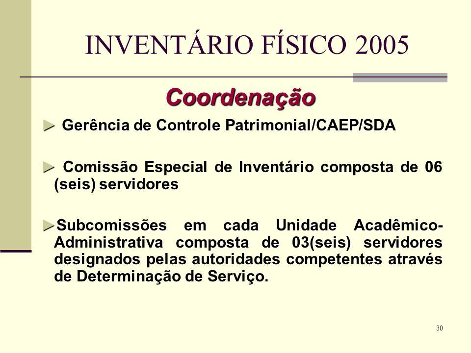 INVENTÁRIO FÍSICO 2005 Coordenação