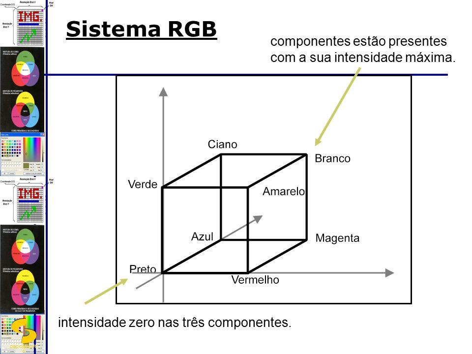 Sistema RGB componentes estão presentes com a sua intensidade máxima.