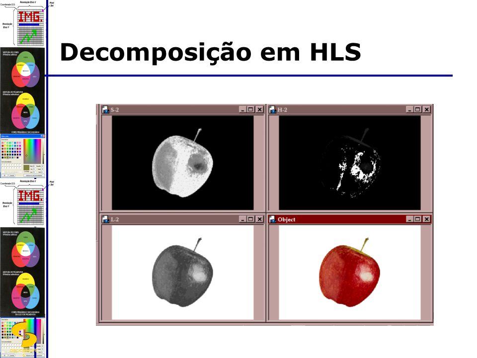 Decomposição em HLS