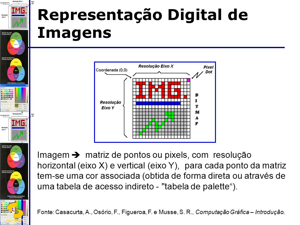 Representação Digital de Imagens
