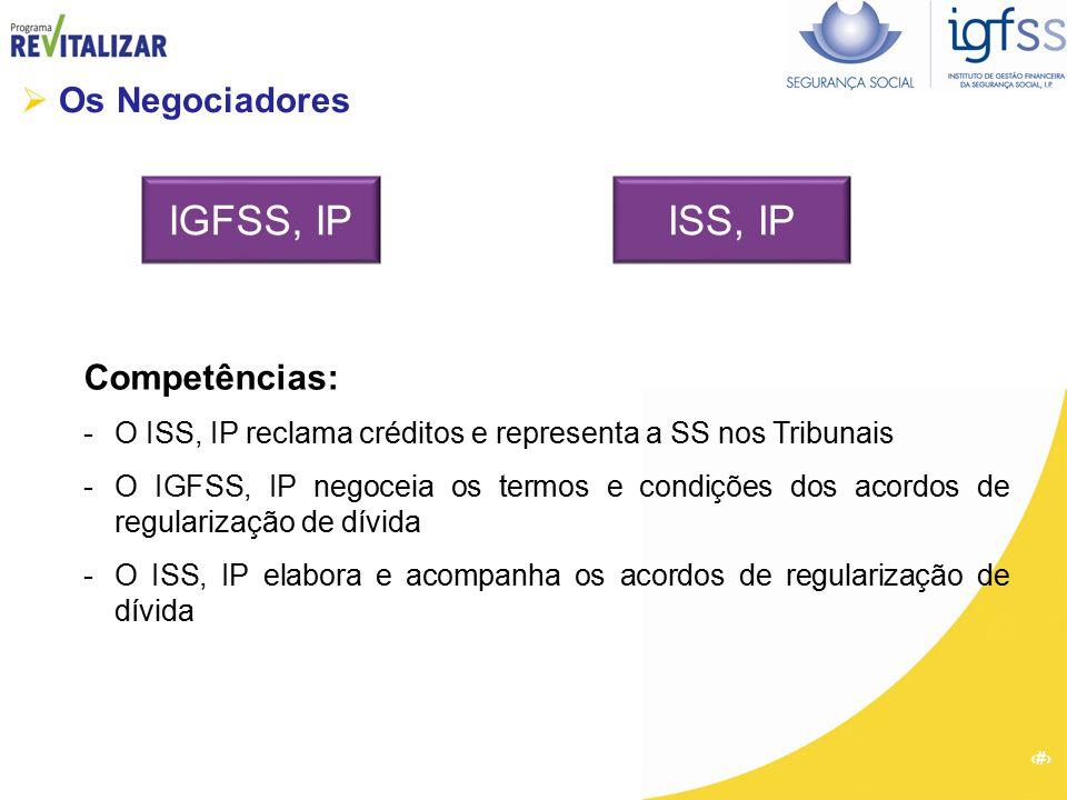 IGFSS, IP ISS, IP  Os Negociadores Competências: