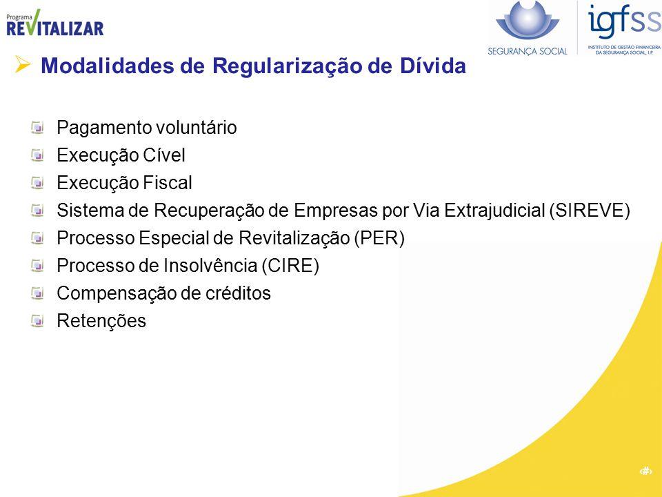  Modalidades de Regularização de Dívida