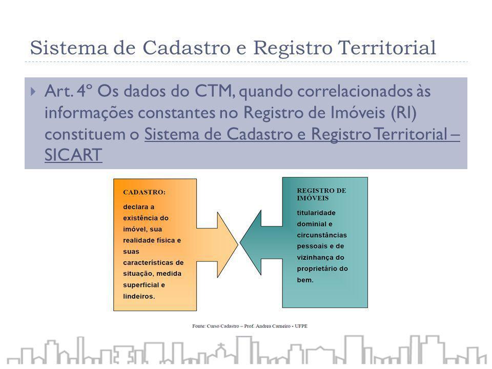 Sistema de Cadastro e Registro Territorial