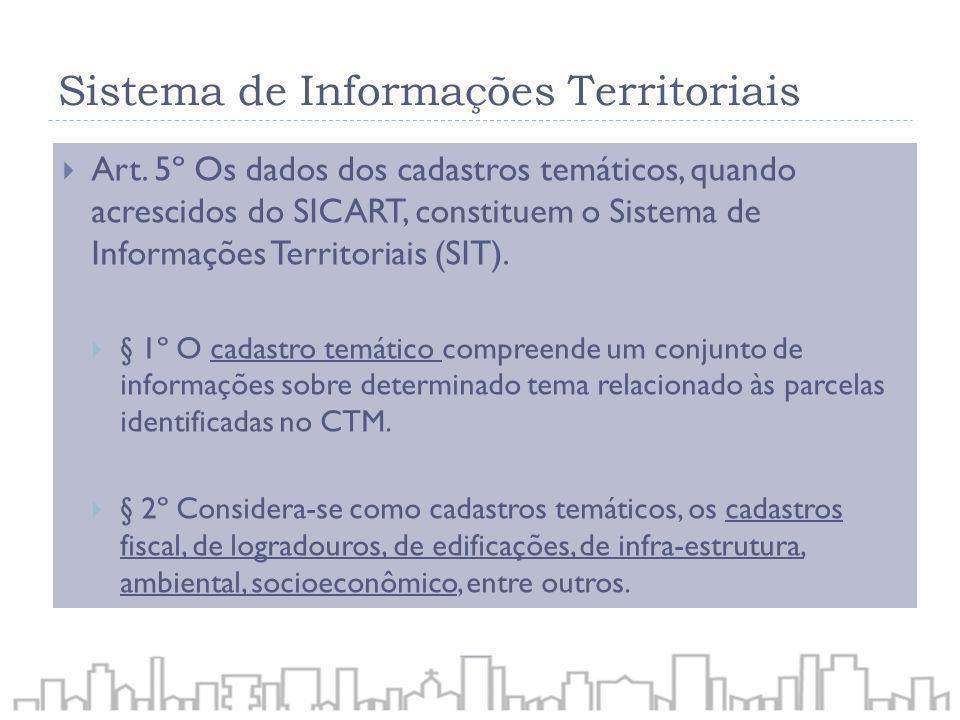 Sistema de Informações Territoriais