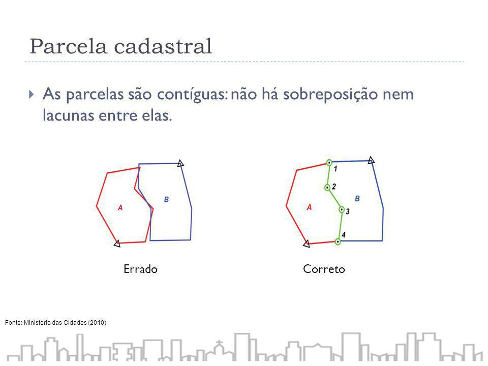 Parcela cadastralAs parcelas são contíguas: não há sobreposição nem lacunas entre elas. Errado Correto.
