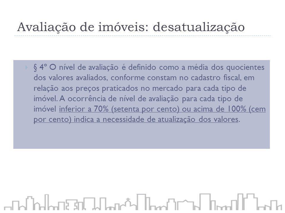 Avaliação de imóveis: desatualização