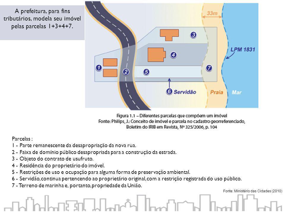 A prefeitura, para fins tributários, modela seu imóvel pelas parcelas 1+3+4+7.