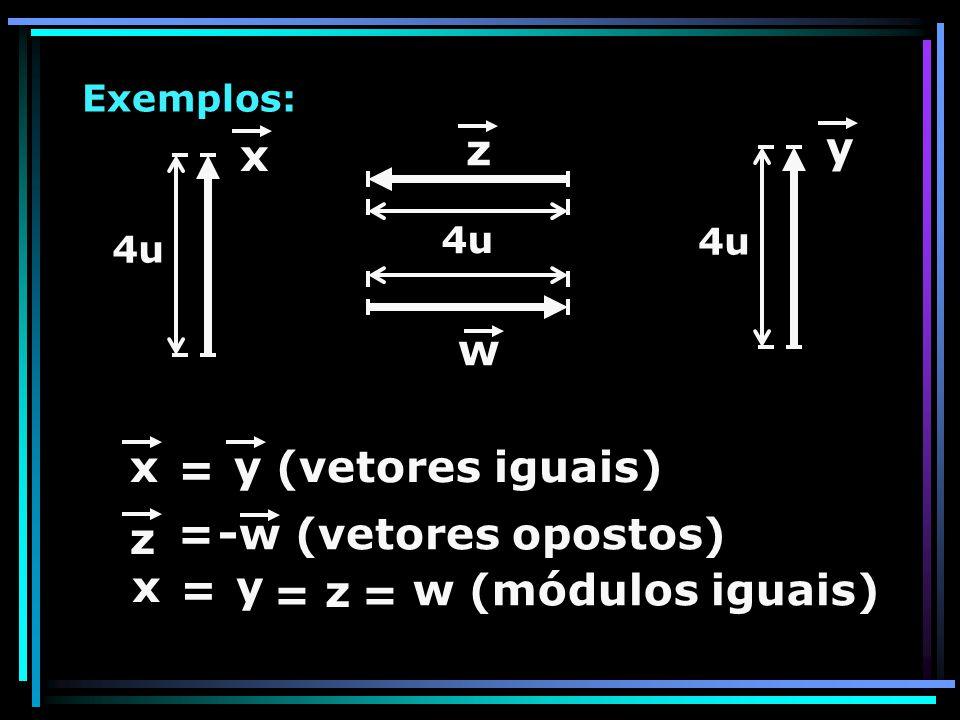 y x z w x y (vetores iguais) = z = -w (vetores opostos) x y = z