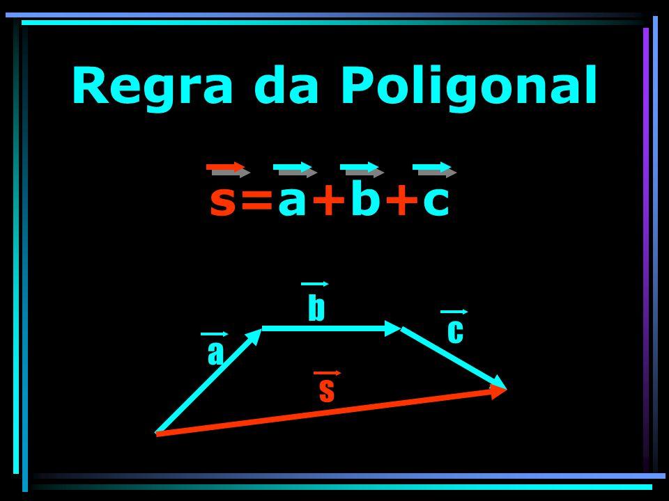 Regra da Poligonal s=a+b+c b c a s