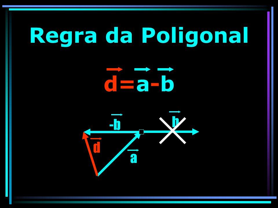 Regra da Poligonal d=a-b