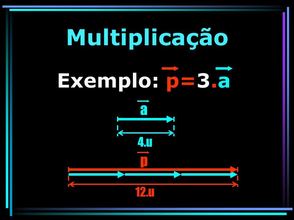 Multiplicação Exemplo: p=3.a a 4.u p 12.u