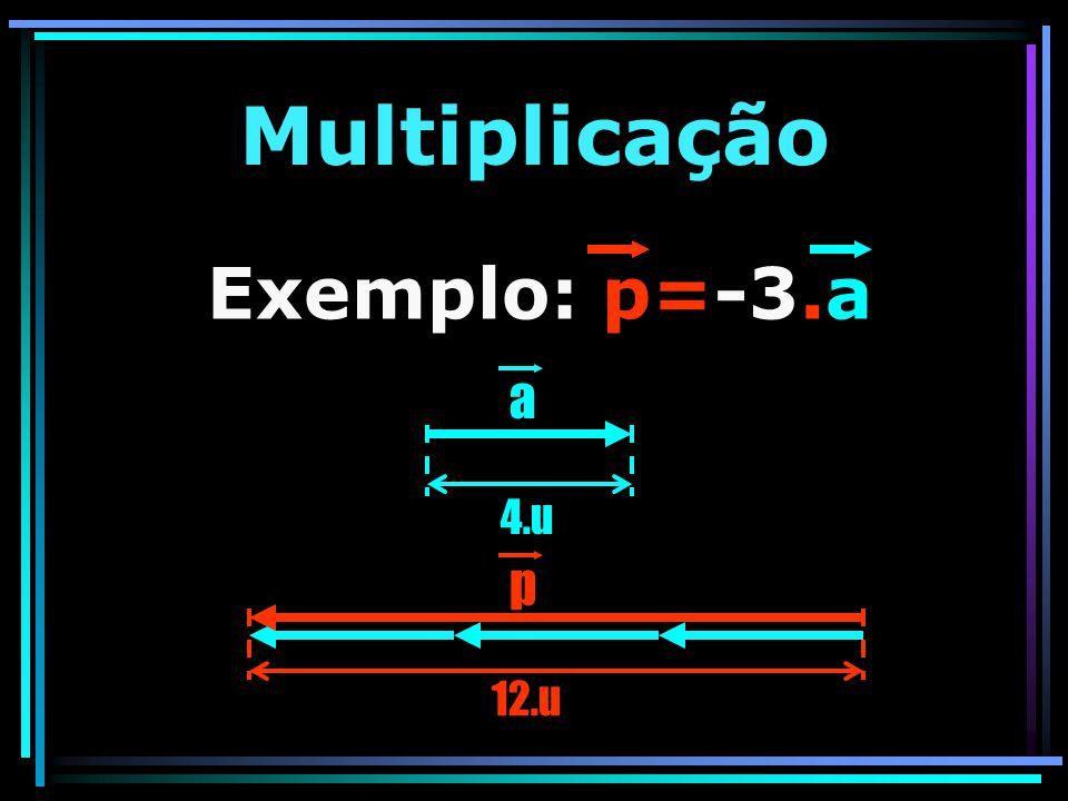 Multiplicação Exemplo: p=-3.a a 4.u p 12.u