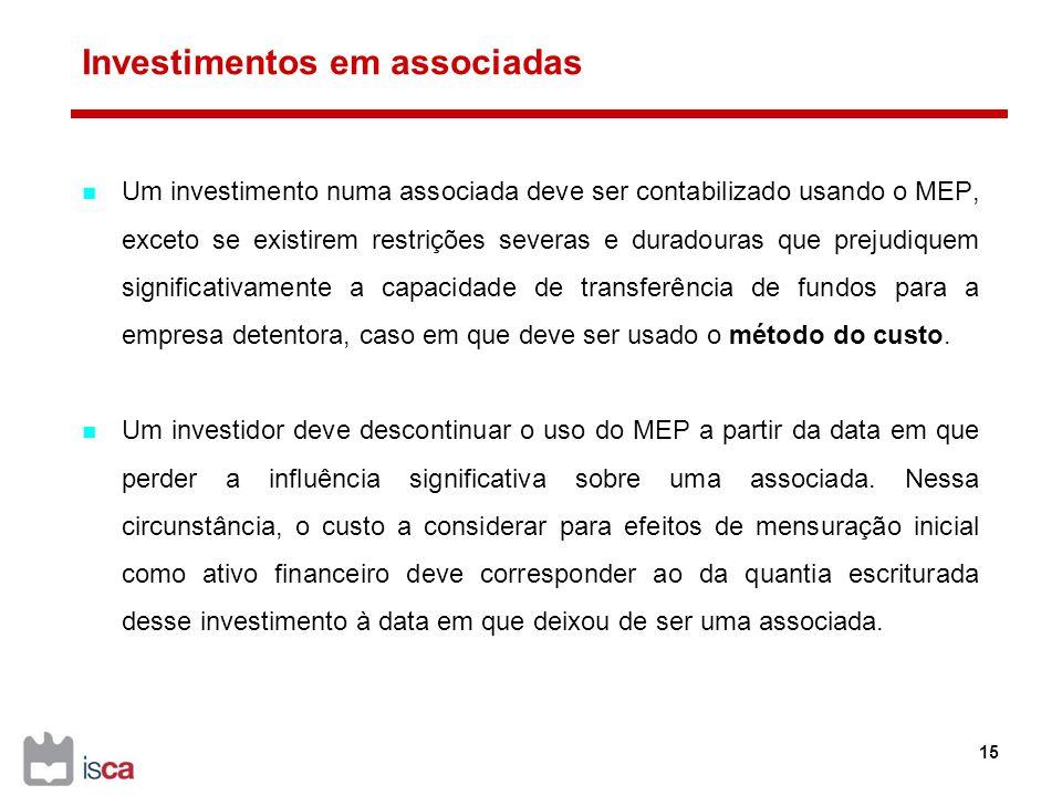Investimentos em associadas