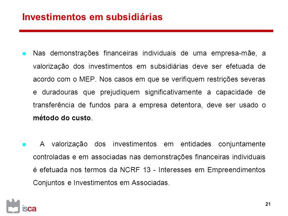 Investimentos em subsidiárias