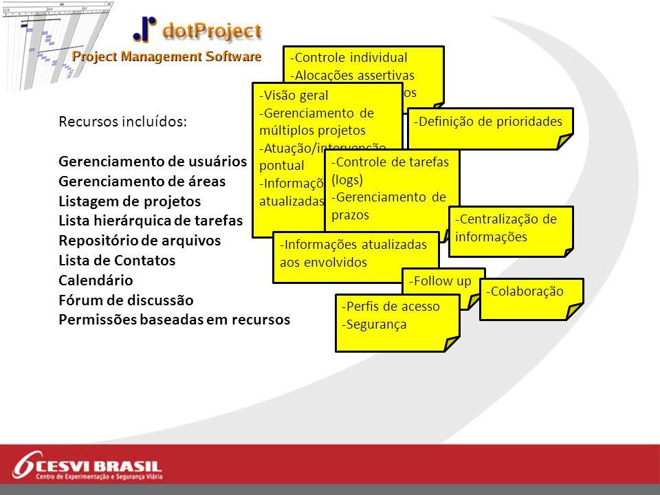 Gerenciamento de usuários Gerenciamento de áreas Listagem de projetos