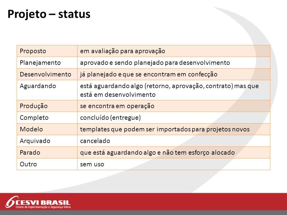 Projeto – status Proposto em avaliação para aprovação Planejamento