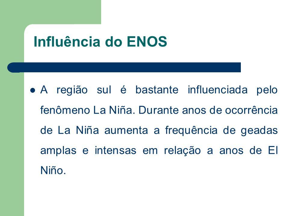 Influência do ENOS