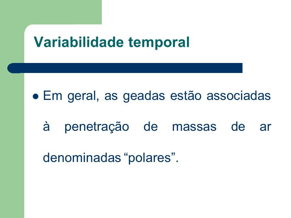 Variabilidade temporal