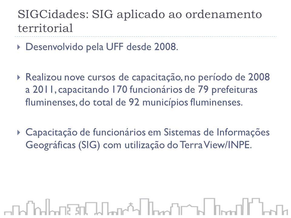 SIGCidades: SIG aplicado ao ordenamento territorial