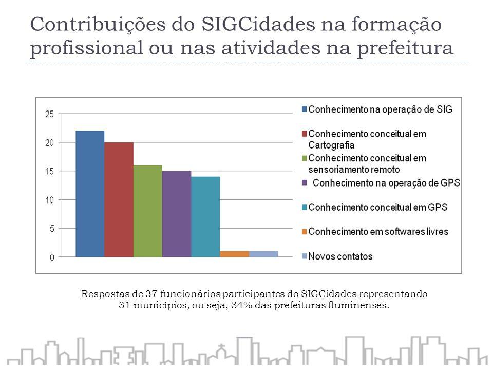 Contribuições do SIGCidades na formação profissional ou nas atividades na prefeitura