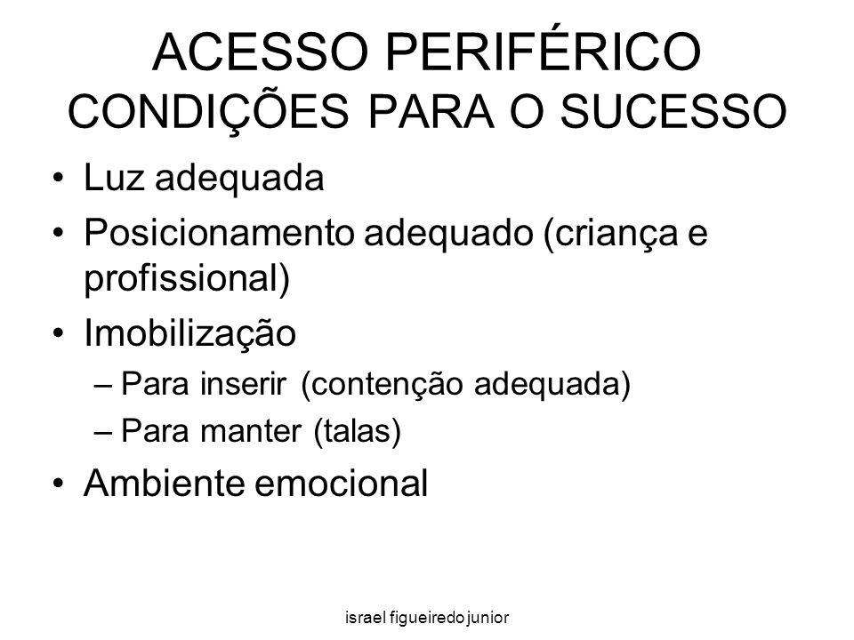 ACESSO PERIFÉRICO CONDIÇÕES PARA O SUCESSO