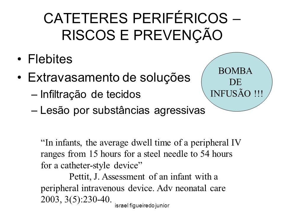 CATETERES PERIFÉRICOS – RISCOS E PREVENÇÃO