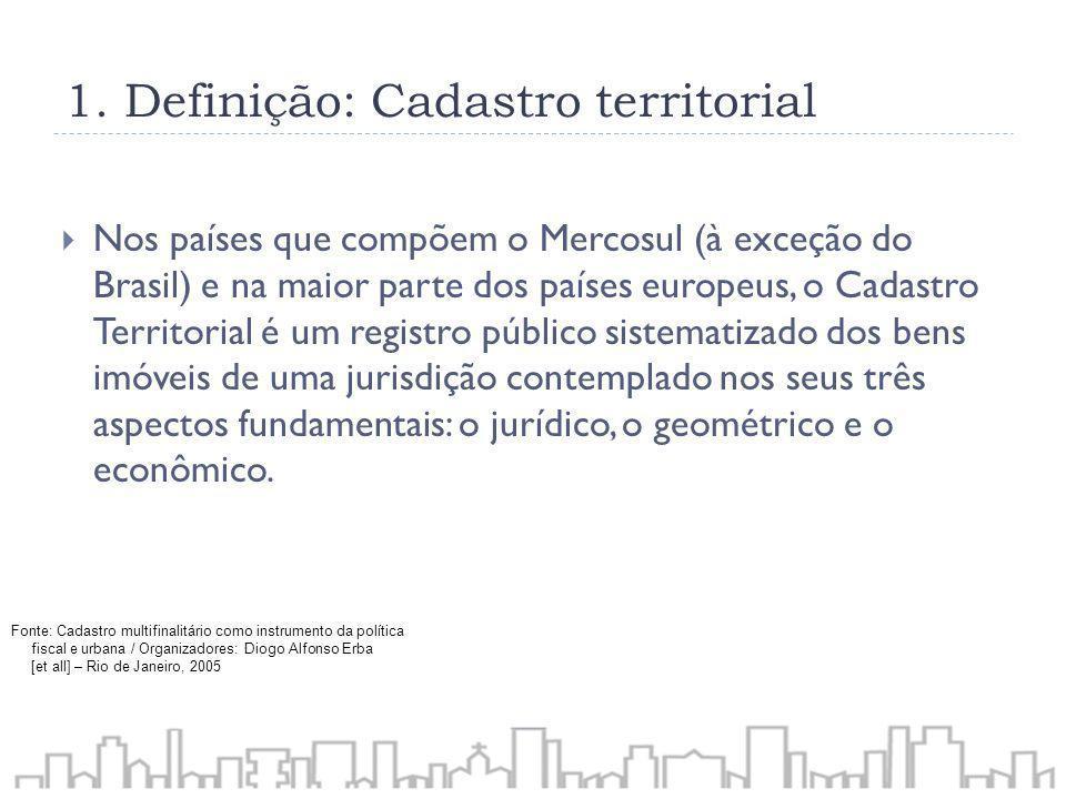 1. Definição: Cadastro territorial