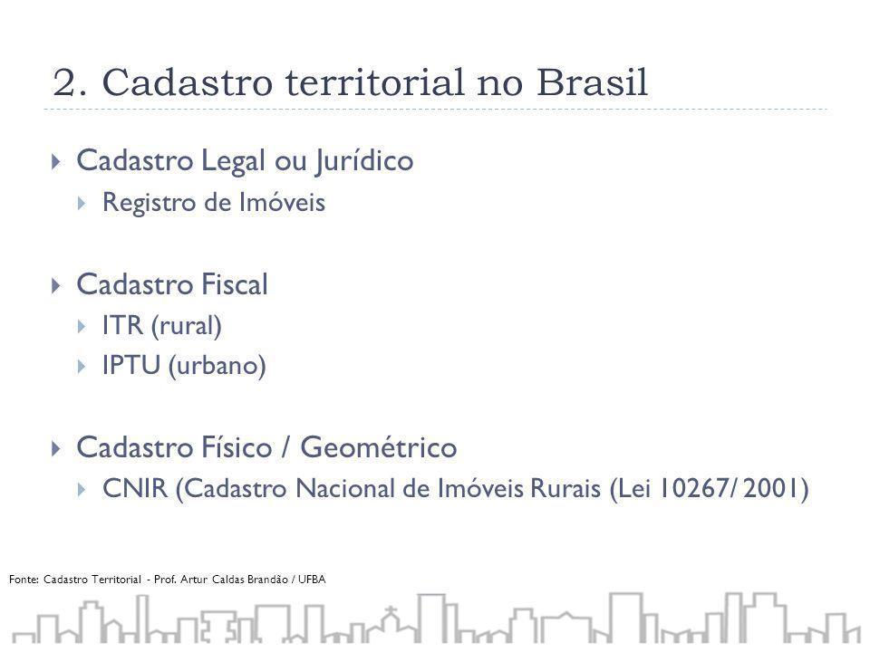 2. Cadastro territorial no Brasil