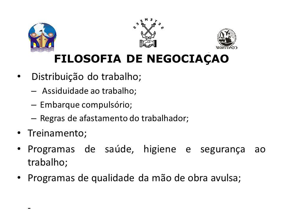 FILOSOFIA DE NEGOCIAÇÃO