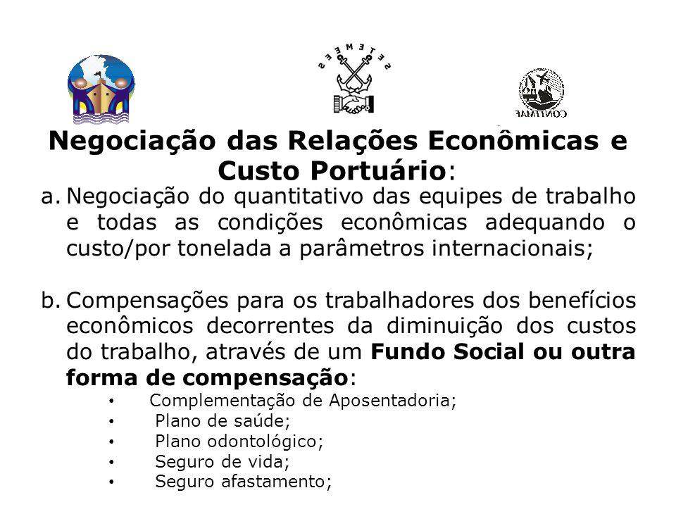 Negociação das Relações Econômicas e Custo Portuário: