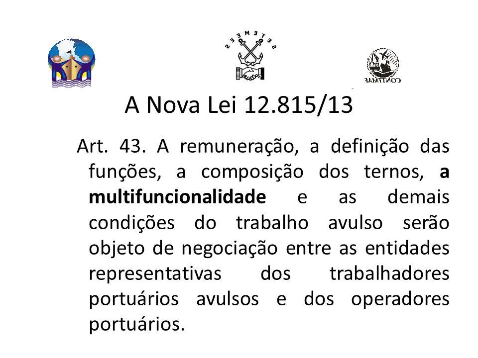 A Nova Lei 12.815/13