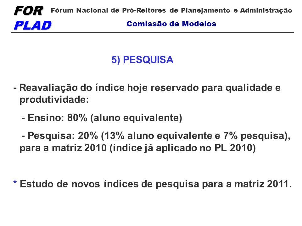 5) PESQUISA - Reavaliação do índice hoje reservado para qualidade e produtividade: - Ensino: 80% (aluno equivalente)