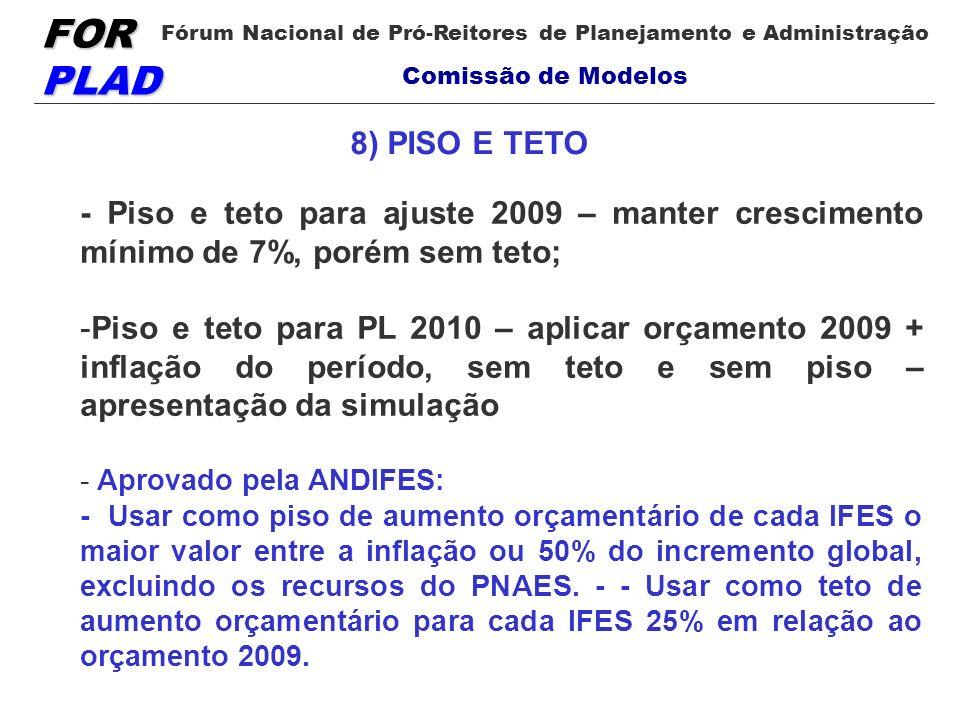 8) PISO E TETO- Piso e teto para ajuste 2009 – manter crescimento mínimo de 7%, porém sem teto;