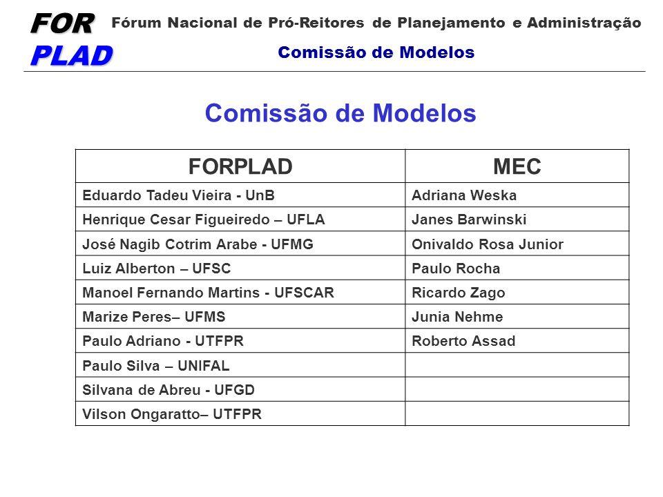 Comissão de Modelos FORPLAD MEC Eduardo Tadeu Vieira - UnB